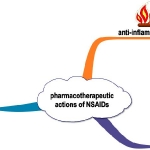 pharmacotherapeutic-actions